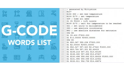 List of G-code commands
