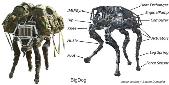 how to build a robot dog wikihow
